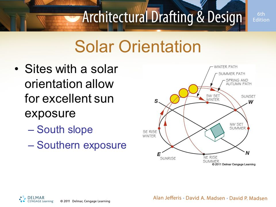 Solar Orientation Sites with a solar orientation allow for excellent sun exposure.