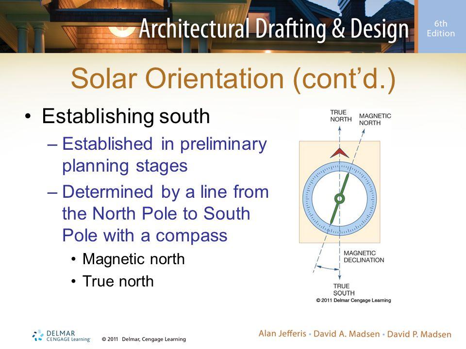 Solar Orientation (cont'd.)