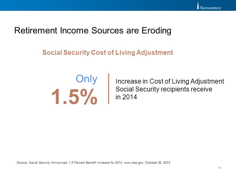 1.5% Only Retirement Income Sources are Eroding