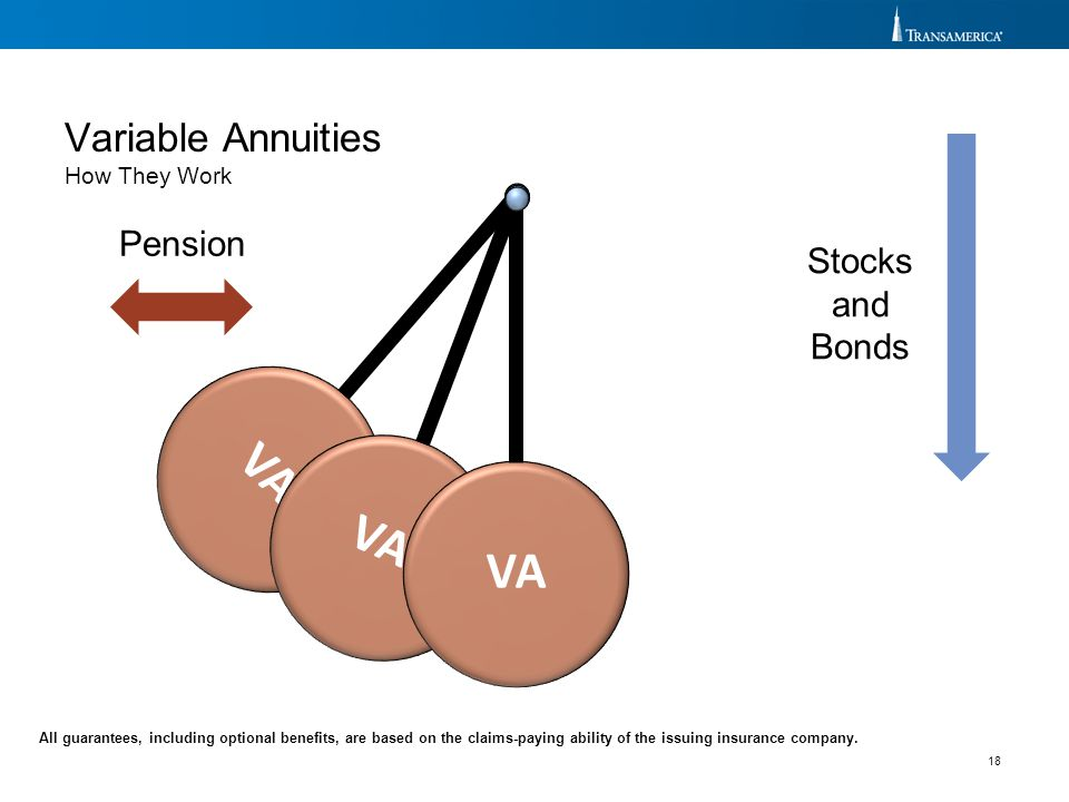 VA VA VA Variable Annuities Pension Stocks and Bonds How They Work