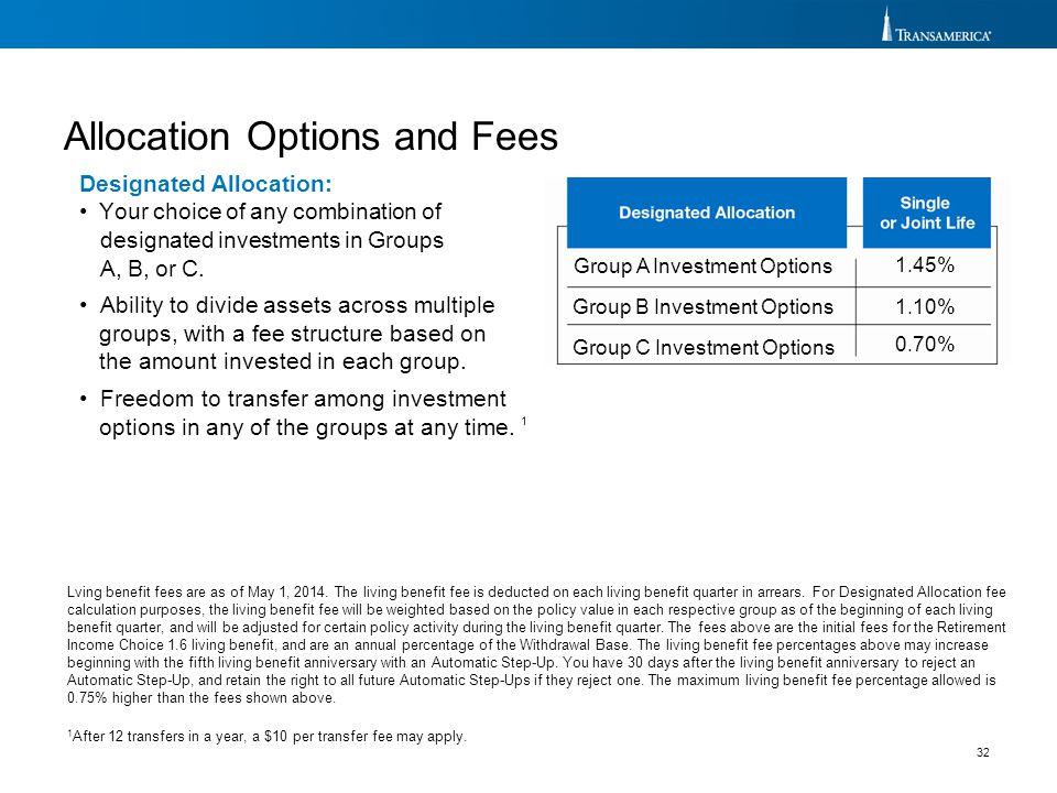 Allocation Options and Fees