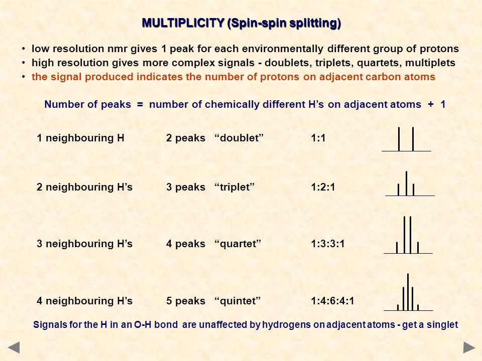 MULTIPLICITY (Spin-spin splitting)