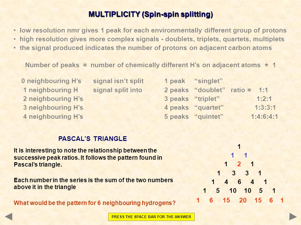 MULTIPLICITY (Spin-spin splitting) PRESS THE SPACE BAR FOR THE ANSWER