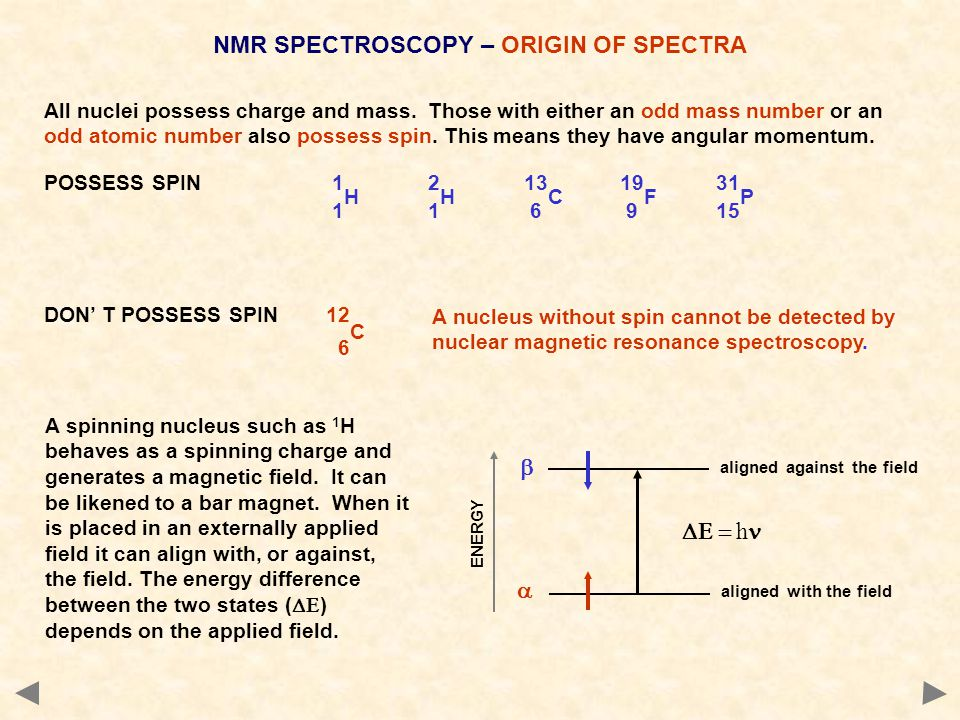 NMR SPECTROSCOPY – ORIGIN OF SPECTRA