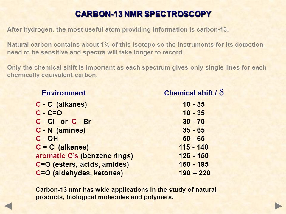 CARBON-13 NMR SPECTROSCOPY