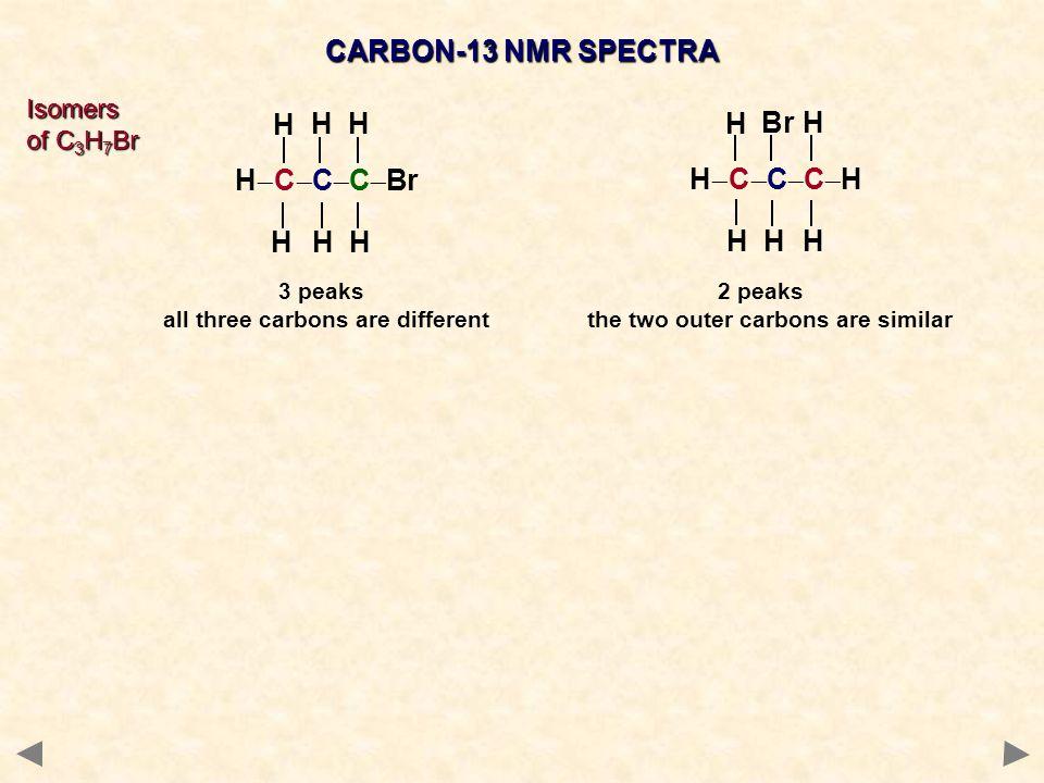 CARBON-13 NMR SPECTRA HCCCBr HCCCH