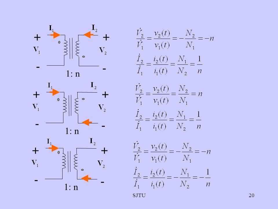 + + - - 1: n + - 1: n + - 1: n SJTU