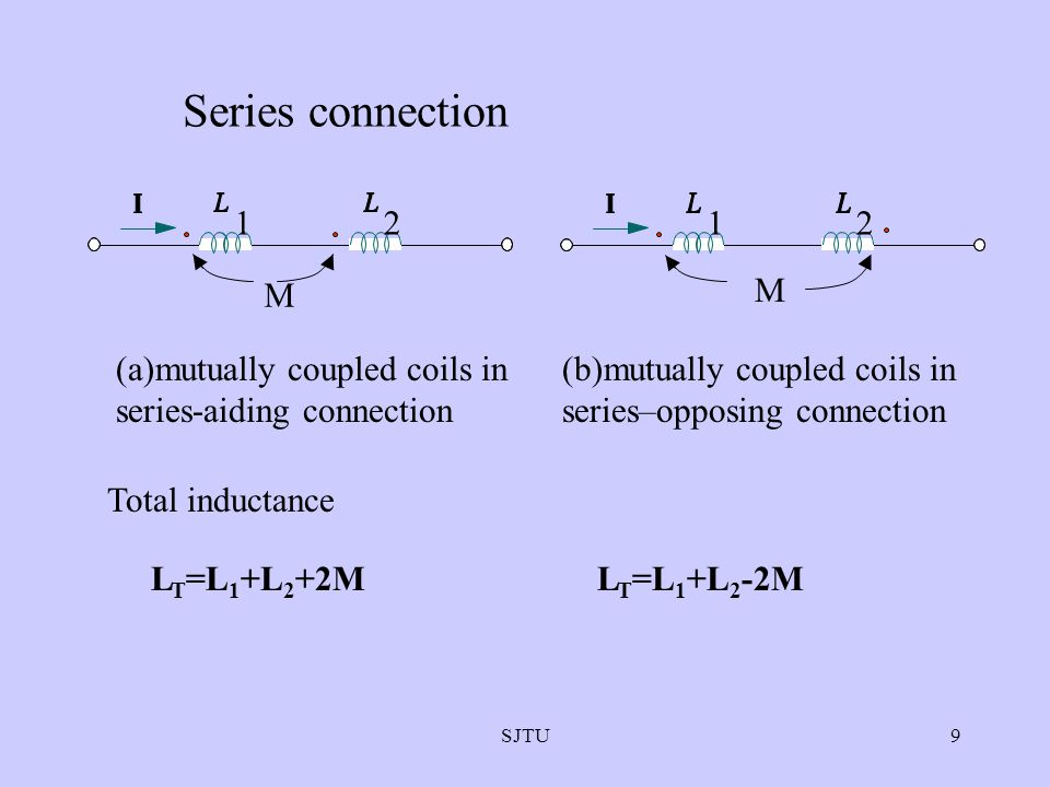 Series connection 1. 2. M. 1. 2. M. (a)mutually coupled coils in series-aiding connection.