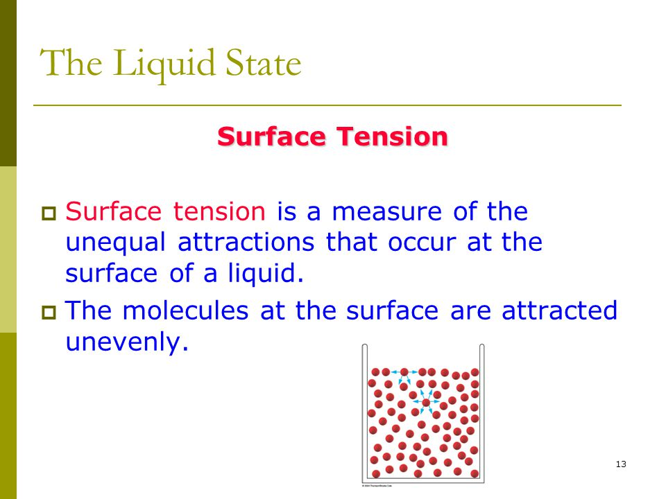 The Liquid State Surface Tension