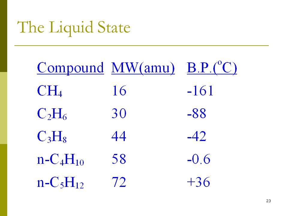 The Liquid State