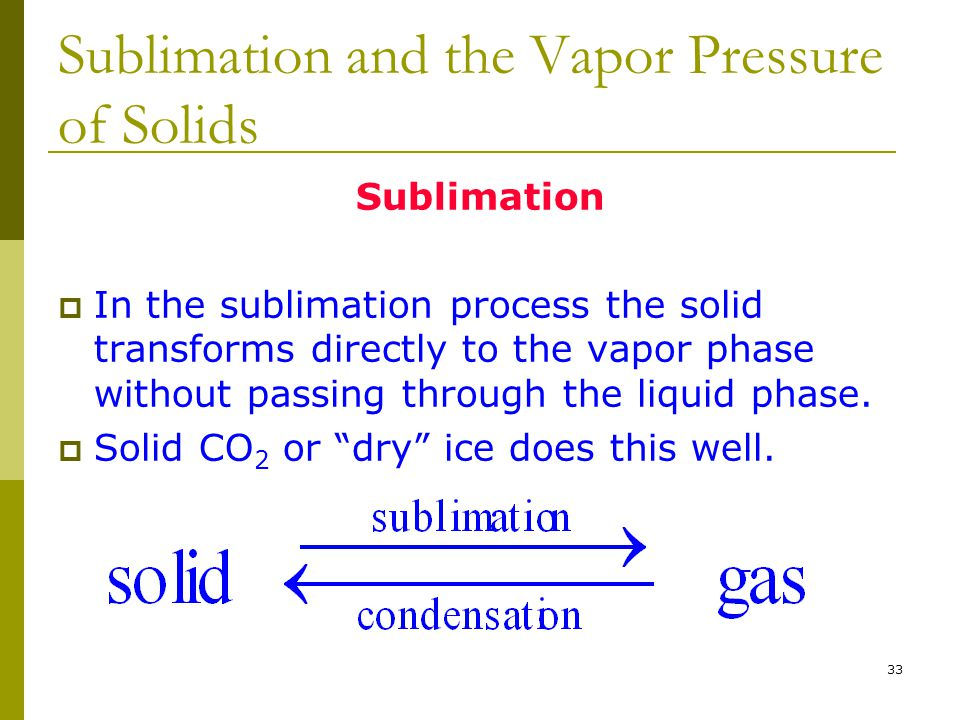 Sublimation and the Vapor Pressure of Solids