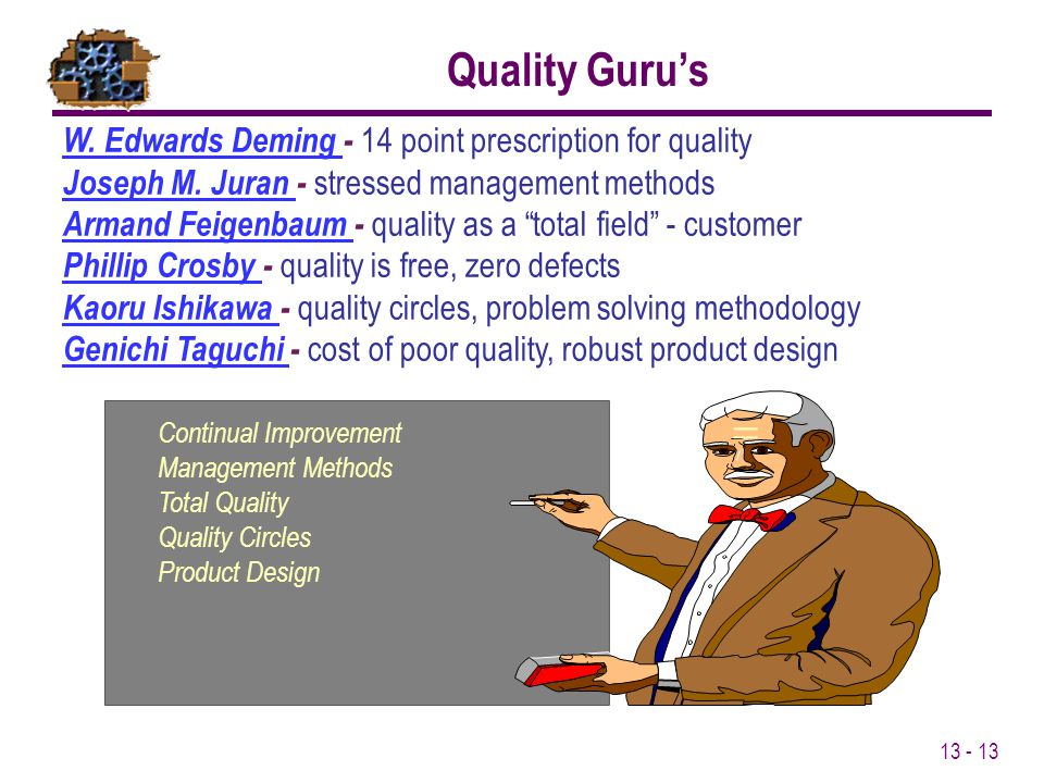 Quality Guru's  W. Edwards Deming - 14 point prescription for quality