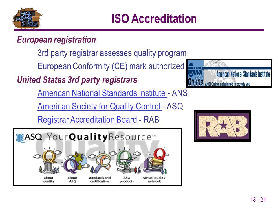 ISO Accreditation European registration