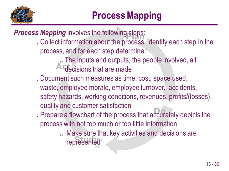Process Mapping Plan Act Do Study