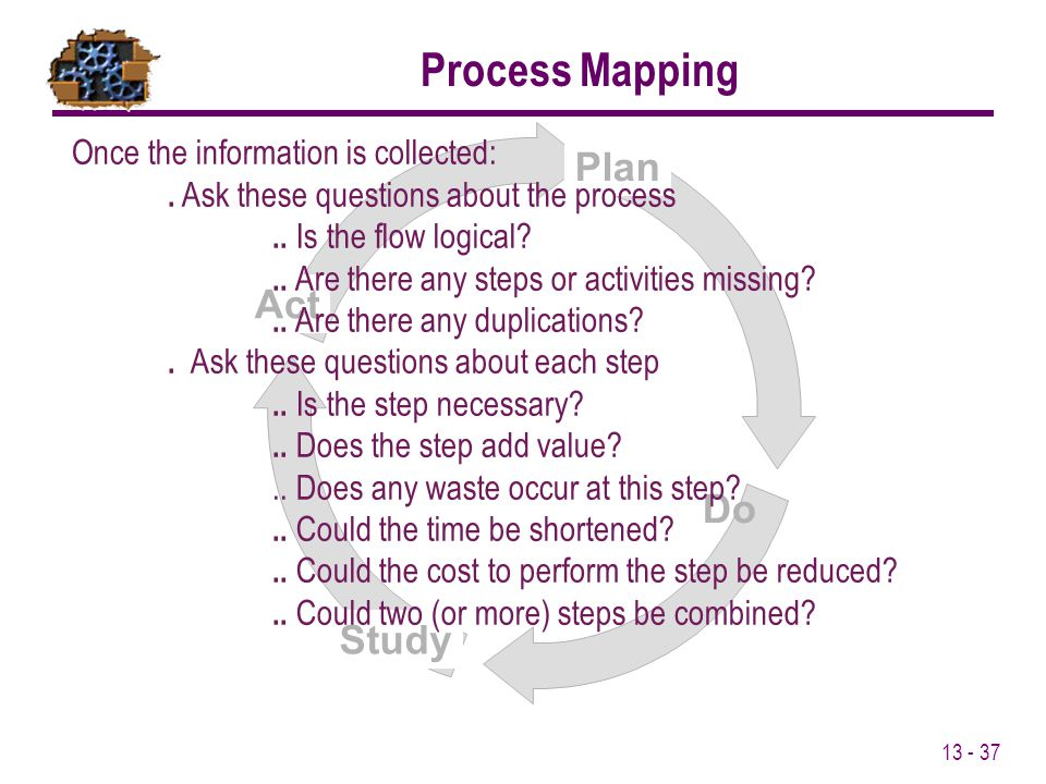 Process Mapping Plan Act Do Study Once the information is collected: