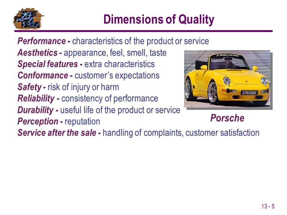 Dimensions of Quality Porsche