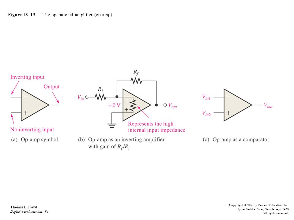 Figure 13–13 The operational amplifier (op-amp).