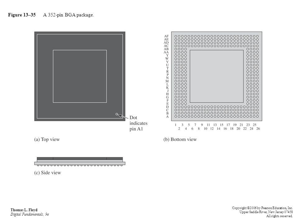 Figure 13–35 A 352-pin BGA package.