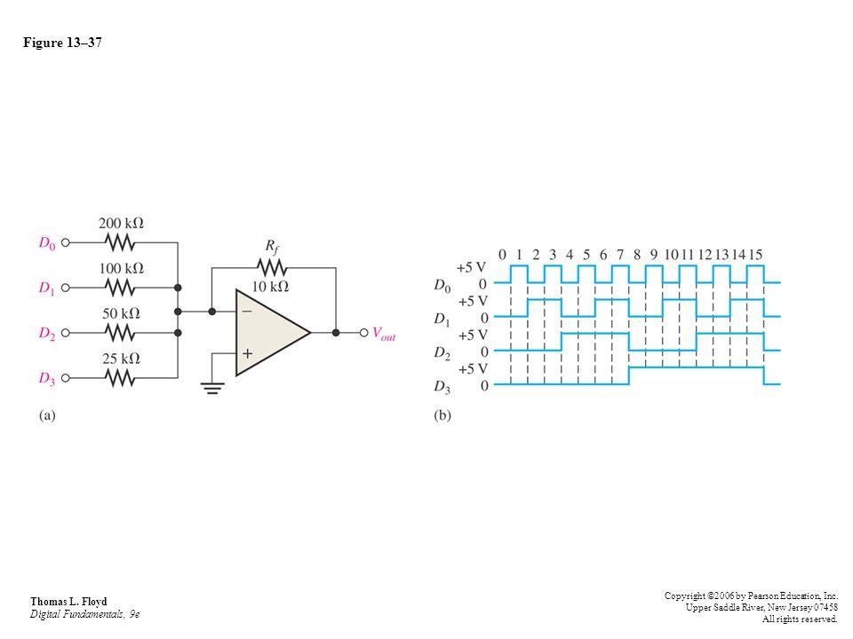 Figure 13–37 Thomas L. Floyd Digital Fundamentals, 9e