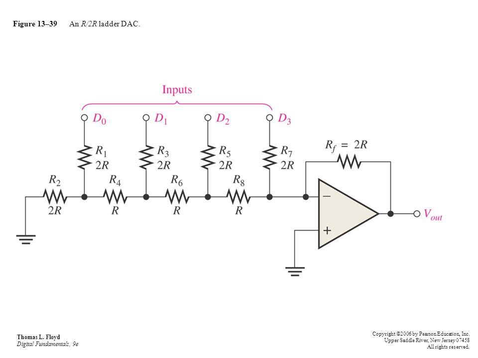 Figure 13–39 An R/2R ladder DAC.