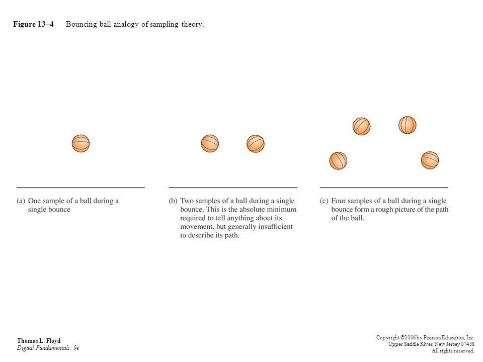 Figure 13–4 Bouncing ball analogy of sampling theory.