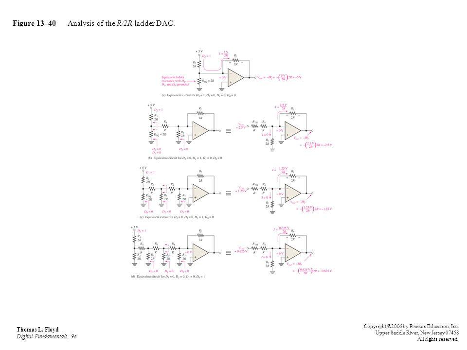 Figure 13–40 Analysis of the R/2R ladder DAC.