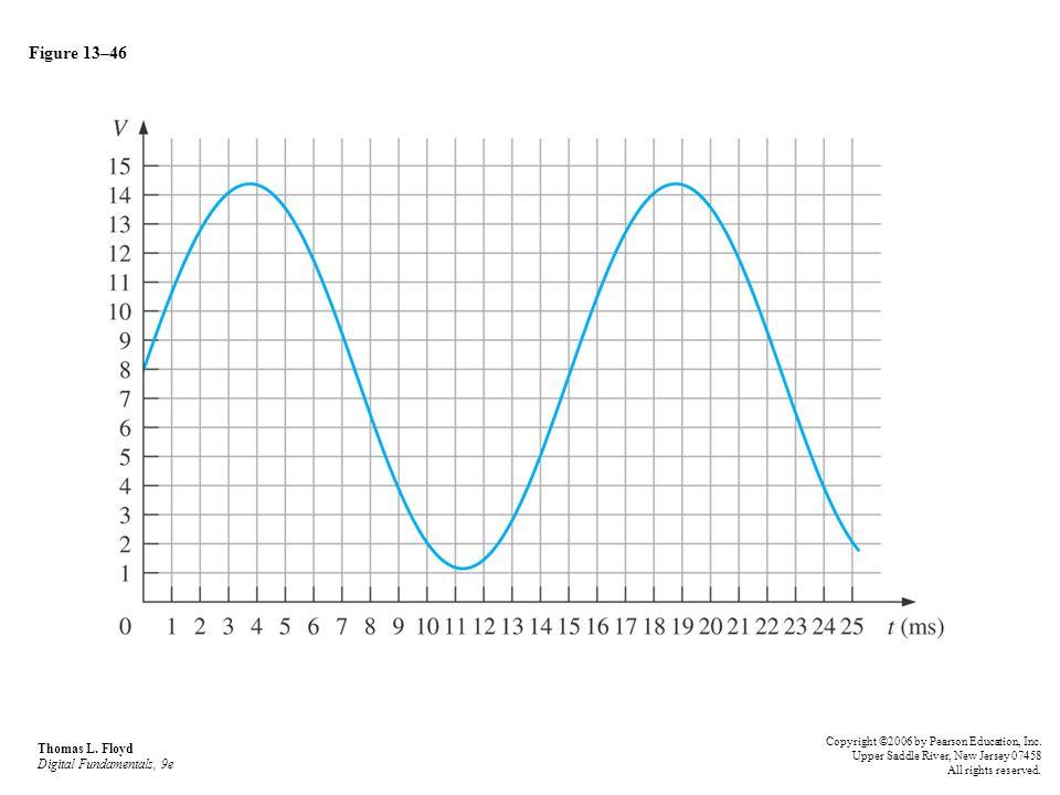 Figure 13–46 Thomas L. Floyd Digital Fundamentals, 9e