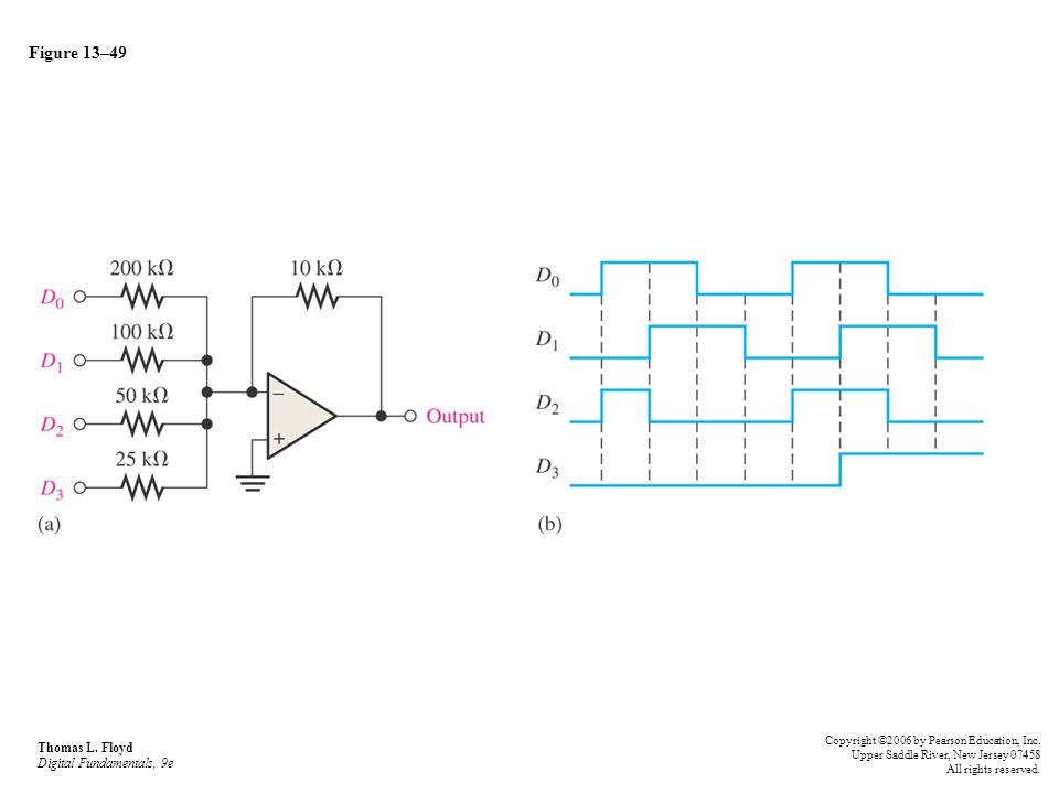 Figure 13–49 Thomas L. Floyd Digital Fundamentals, 9e