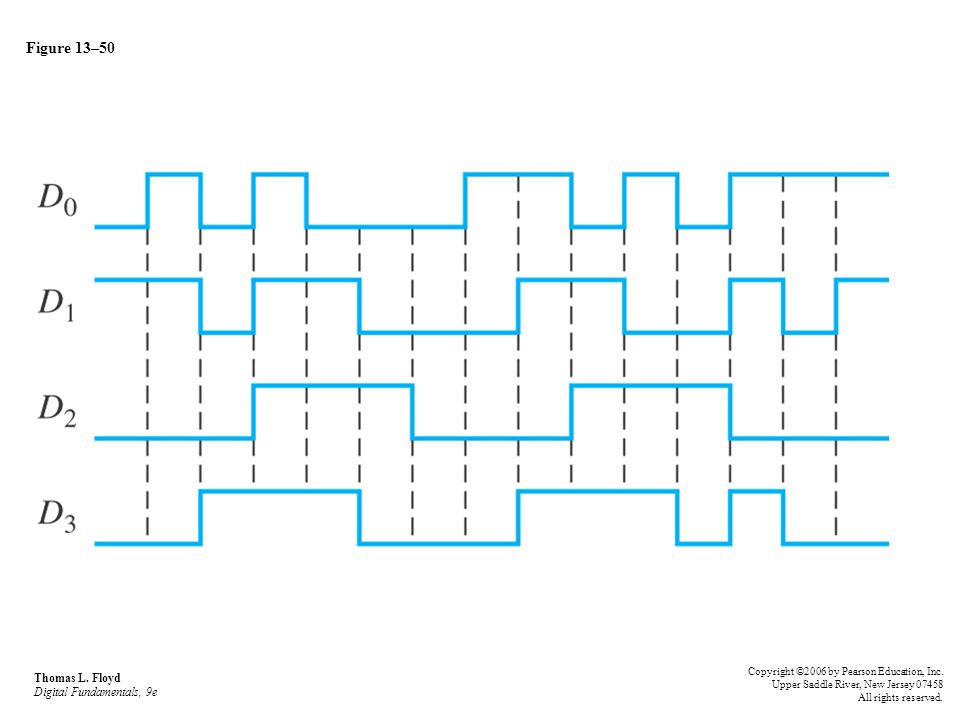 Figure 13–50 Thomas L. Floyd Digital Fundamentals, 9e