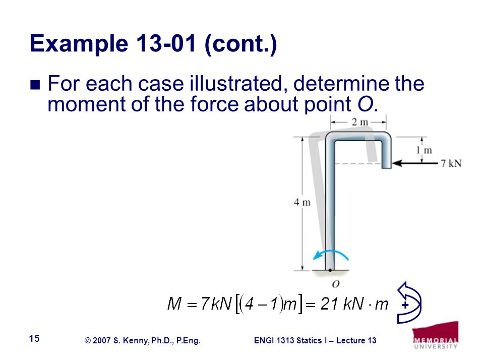 Example 13-01 (cont.) For each case illustrated, determine the moment of the force about point O. +