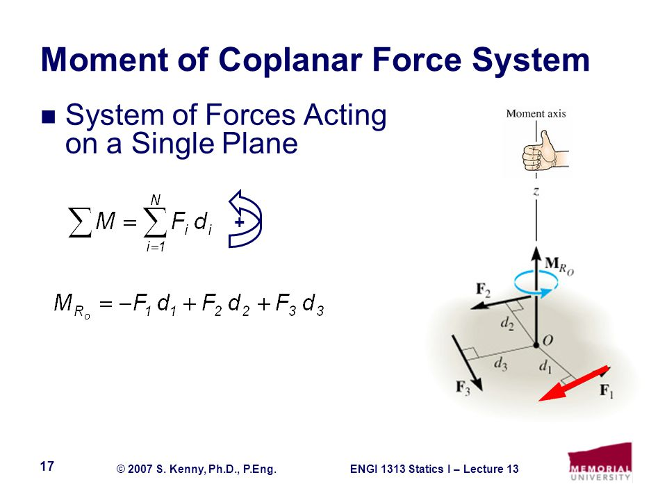 Moment of Coplanar Force System