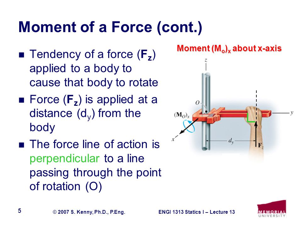 Moment of a Force (cont.)