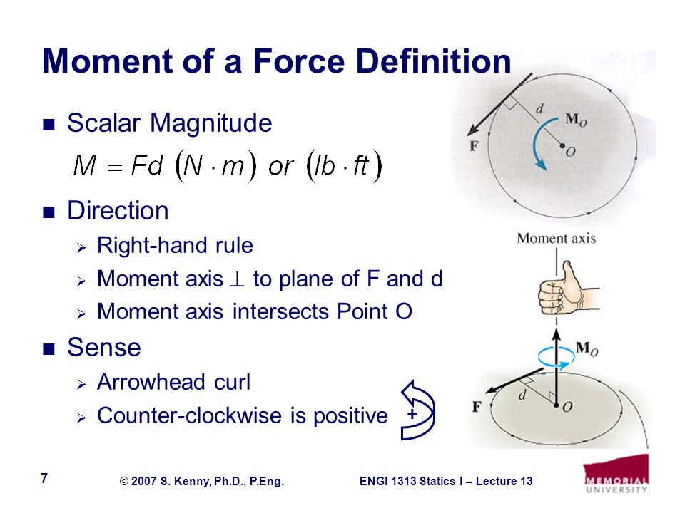 Moment of a Force Definition