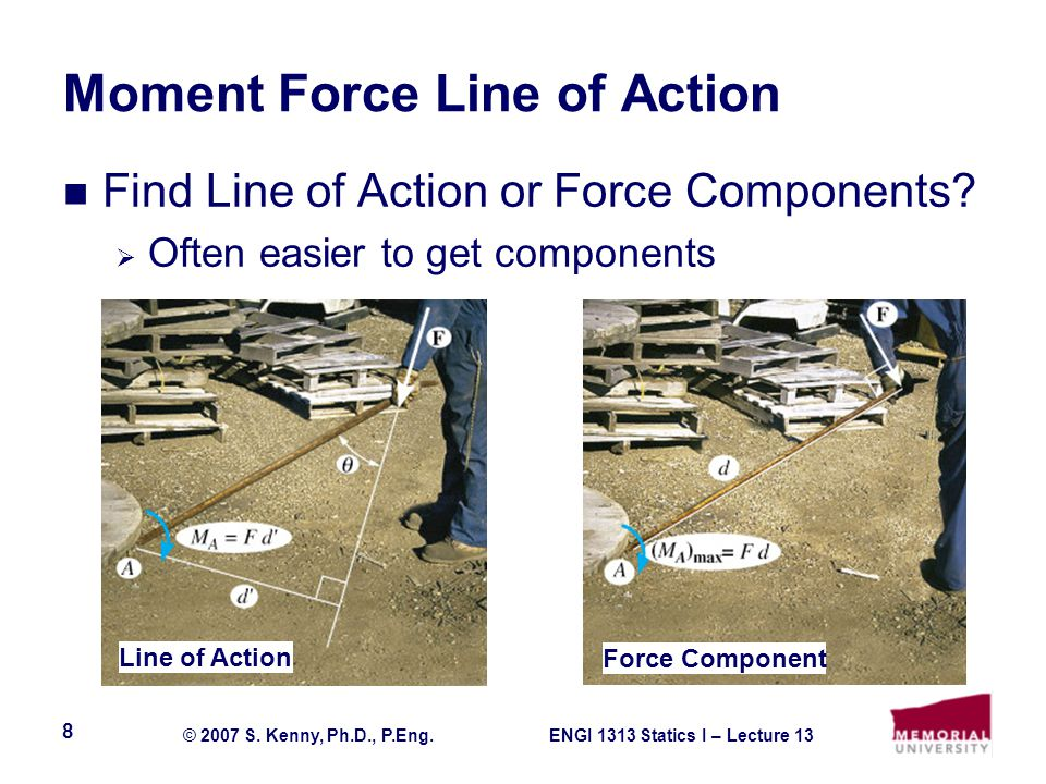 Moment Force Line of Action
