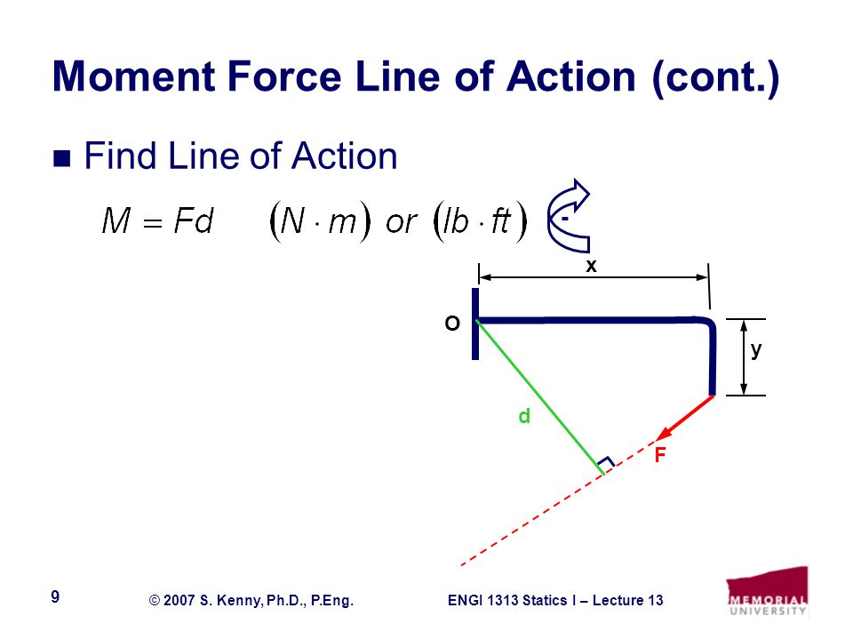 Moment Force Line of Action (cont.)