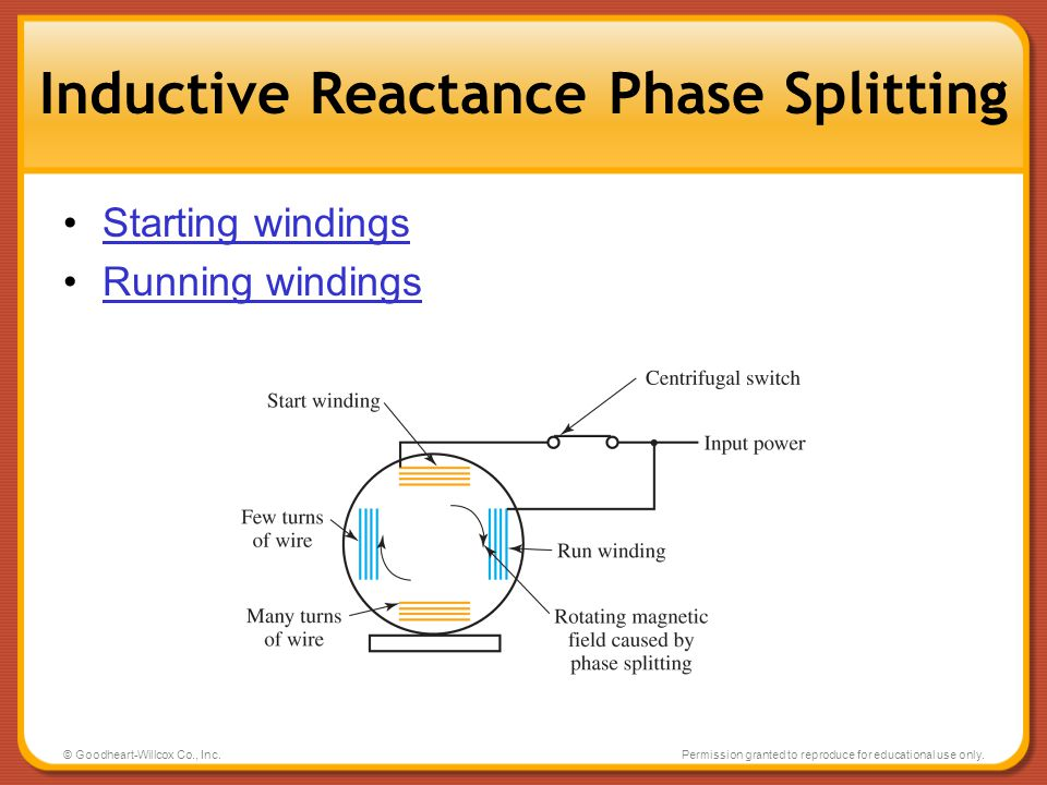 Inductive Reactance Phase Splitting