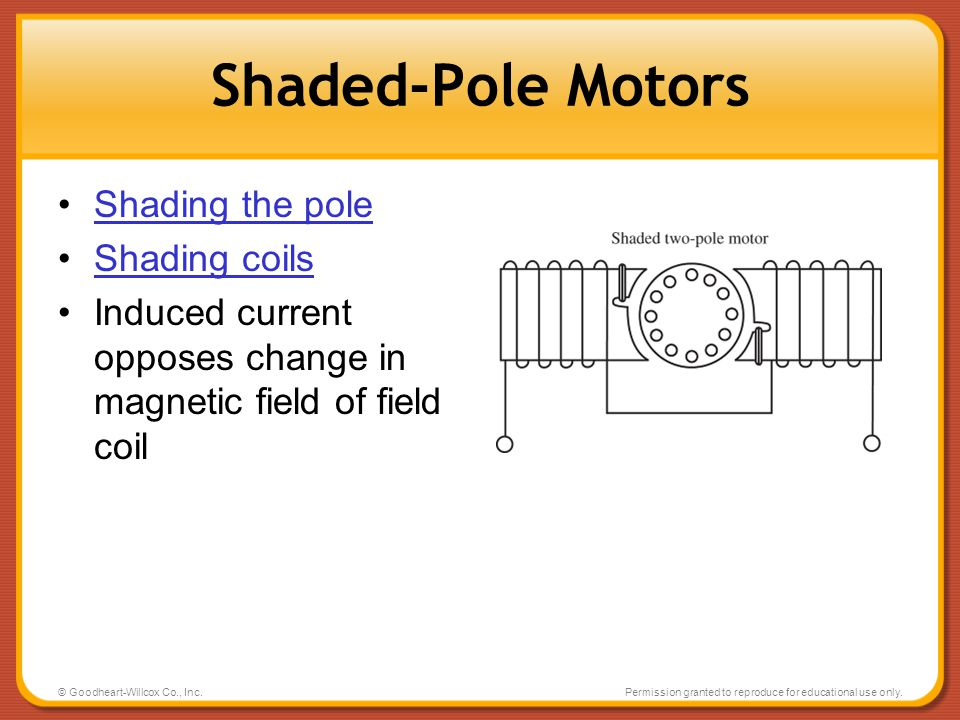 Shaded-Pole Motors Shading the pole Shading coils