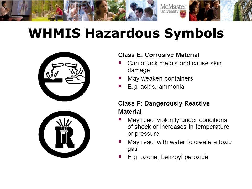 WHMIS Hazardous Symbols