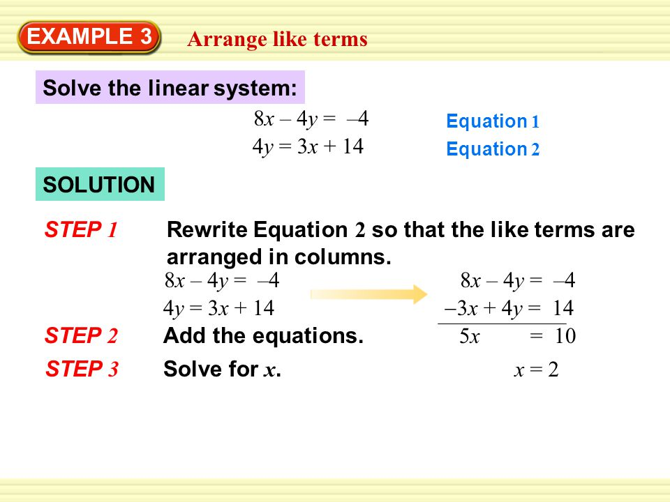 Solve the linear system: 8x – 4y = –4 4y = 3x + 14