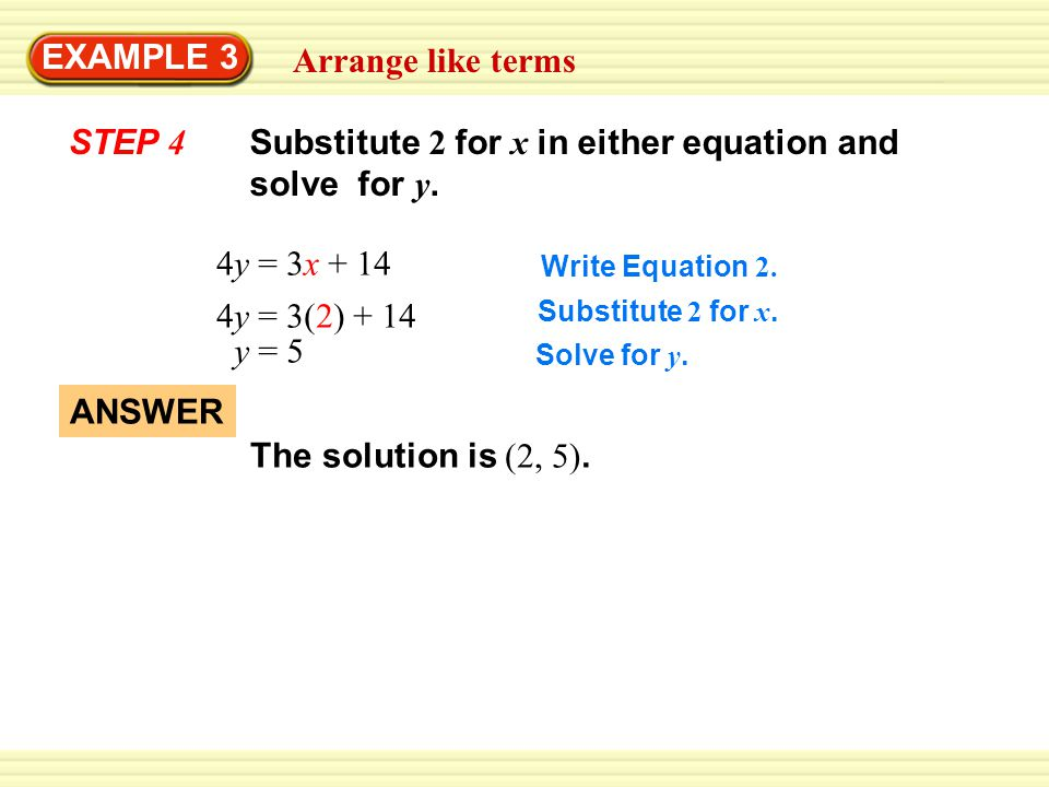 Substitute 2 for x in either equation and solve for y.