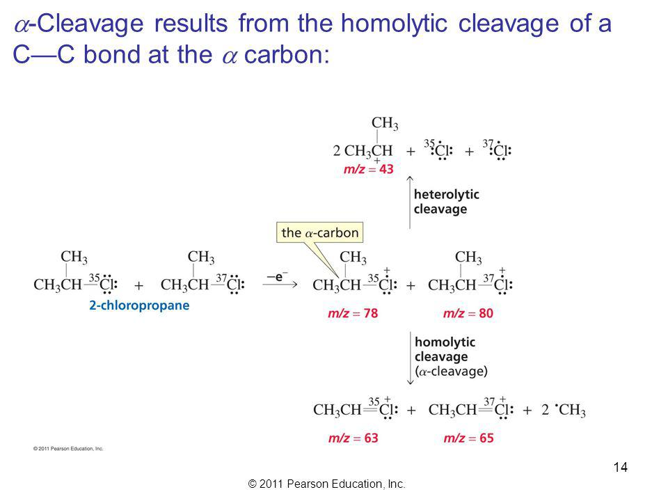 a-Cleavage results from the homolytic cleavage of a