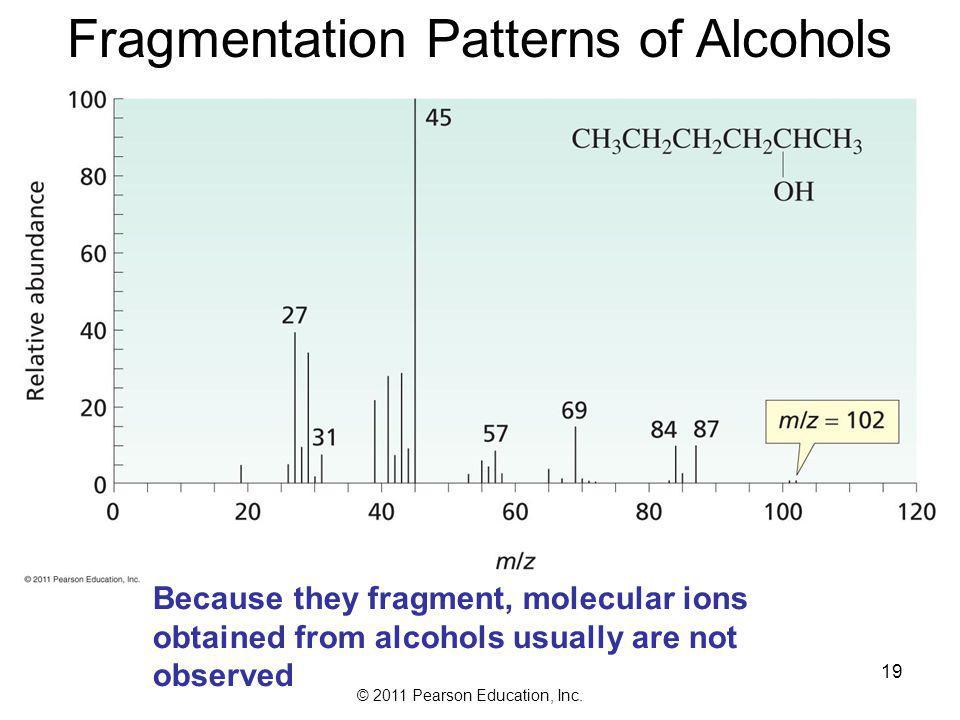 Fragmentation Patterns of Alcohols