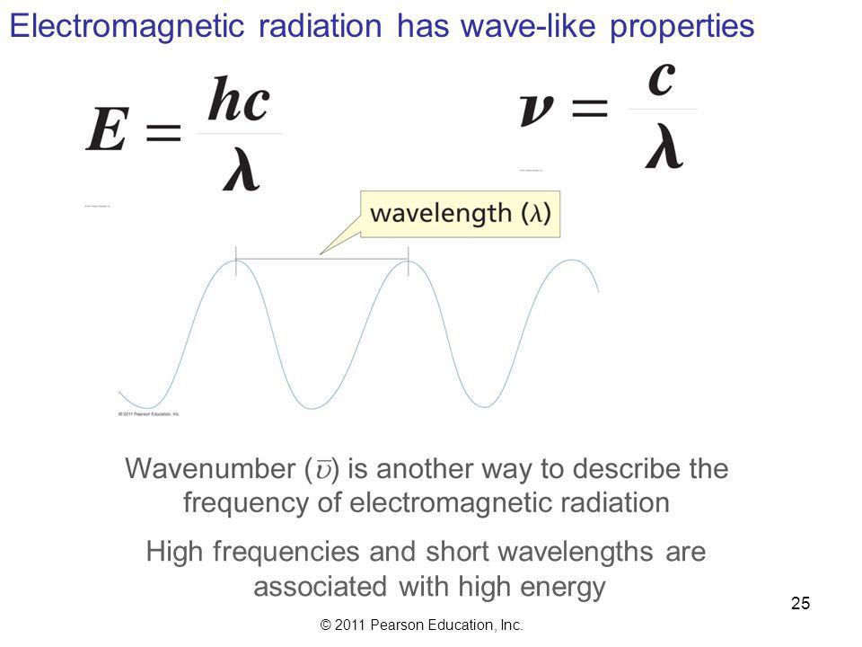 Electromagnetic radiation has wave-like properties