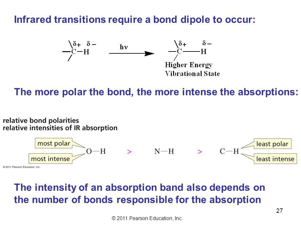 Infrared transitions require a bond dipole to occur: