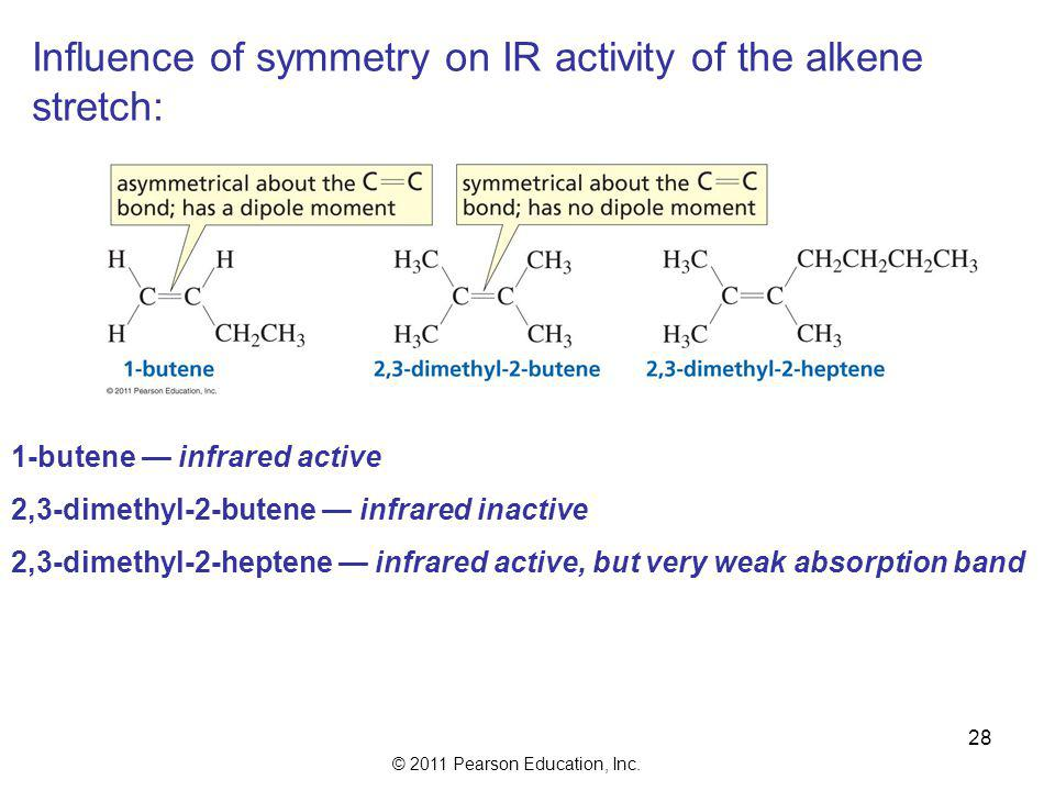 Influence of symmetry on IR activity of the alkene stretch: