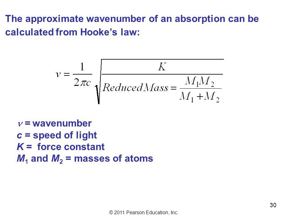 The approximate wavenumber of an absorption can be