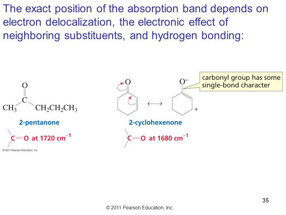 The exact position of the absorption band depends on