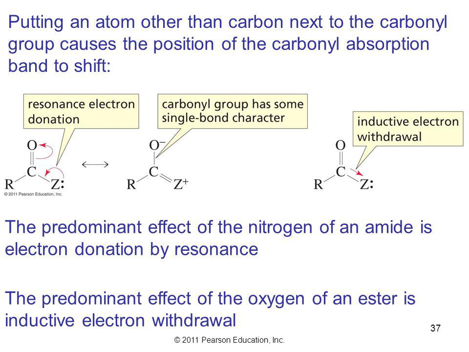 Putting an atom other than carbon next to the carbonyl