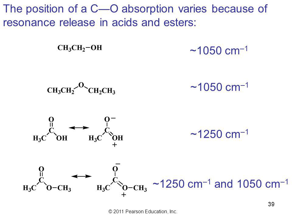 The position of a C—O absorption varies because of resonance release in acids and esters: