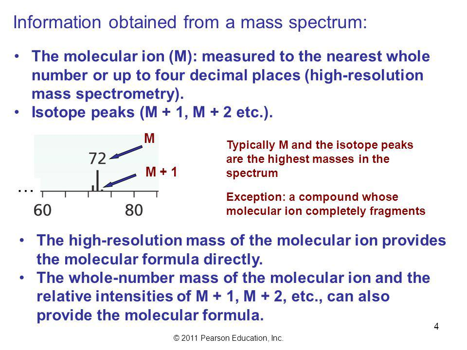 Information obtained from a mass spectrum: